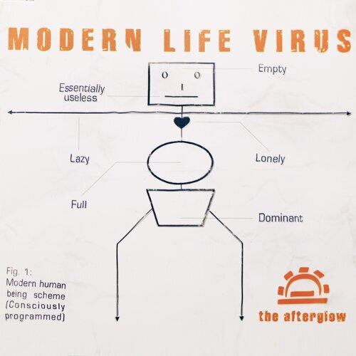 Modern Life Virus