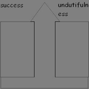 undutifulness (undutifulness)
