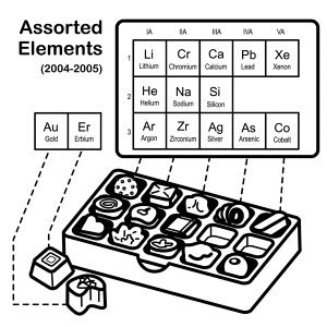 Assorted Elements (2004-2005)