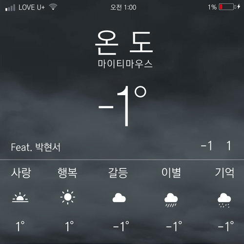 Temperature (feat. Park Hyeonseo)