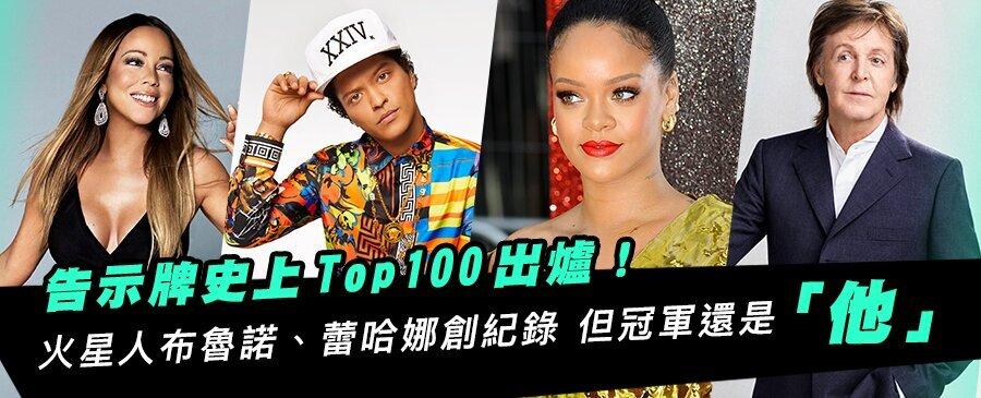 告示牌史上Top100出爐!火星人布魯諾、蕾哈娜創紀錄 但冠軍還是「他」