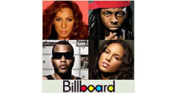 2008年度回顧–美國告示牌年終榜單