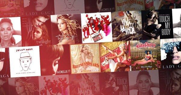 Lady Gaga出道、Beyoncé神曲大熱!重播2008年這些歐美歌曲