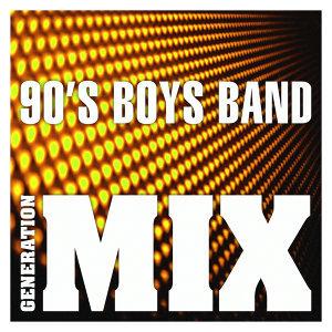 Generation Mix