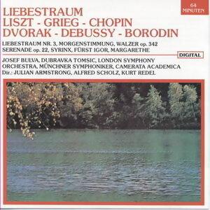 Liszt - Grieg - Chopin - Dvorak - Debussy - Borodin 歌手頭像