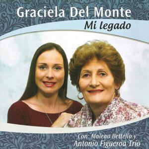 Graciela Del Monte 歌手頭像
