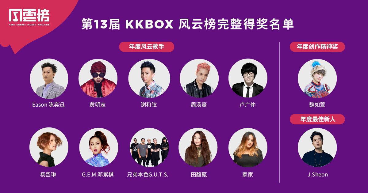 第 13 届 KKBOX 风云榜得奖名单完整公开!