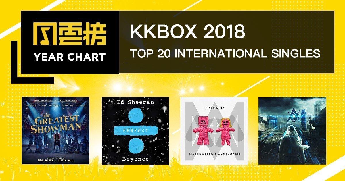 2018 KKBOX 西洋年度累积榜:大家都爱这部电影!