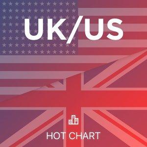 英美金曲榜