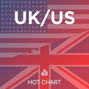 UK/USヒットランキング