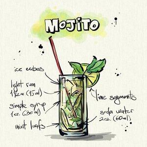 周末來一杯Mojito