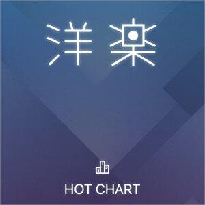 洋楽Daily Top 100