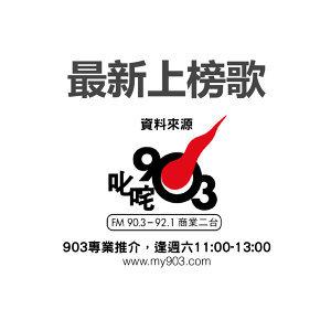 903 最新上榜歌 🆕 廣東歌 x 本地音樂