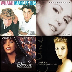 Blast To The Past: Hits of The 80s & 90s